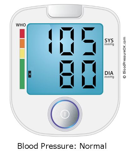Blood Pressure 105 over 80 on the blood pressure monitor