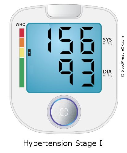 Blood Pressure 156 over 93 on the blood pressure monitor
