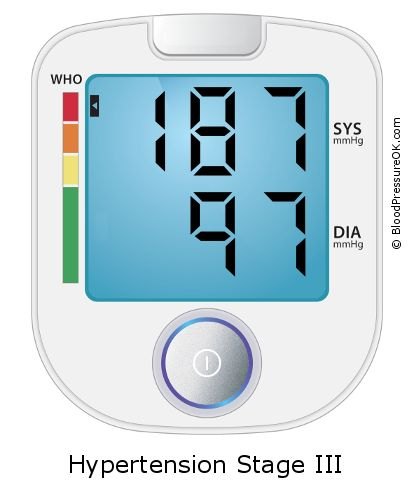 Blood Pressure 187 over 97 on the blood pressure monitor